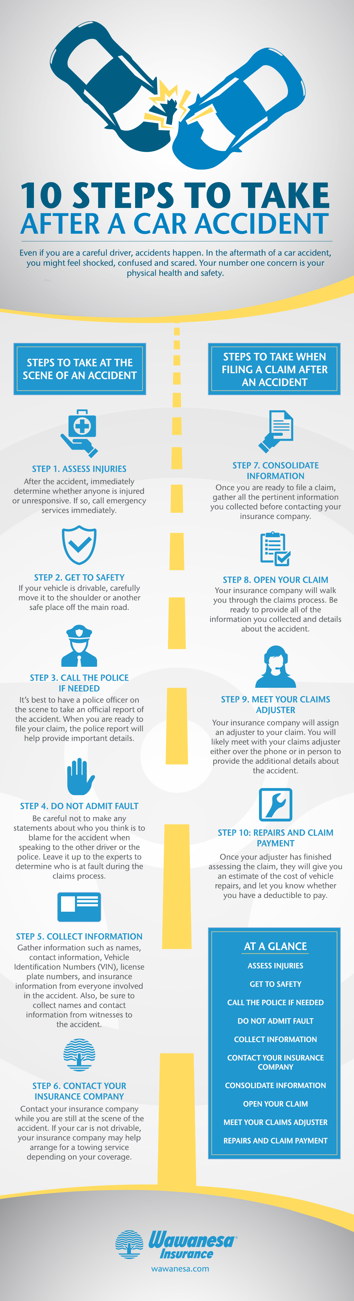 Wawanesa Car Insurance >> What To Do After A Car Accident With Infographic